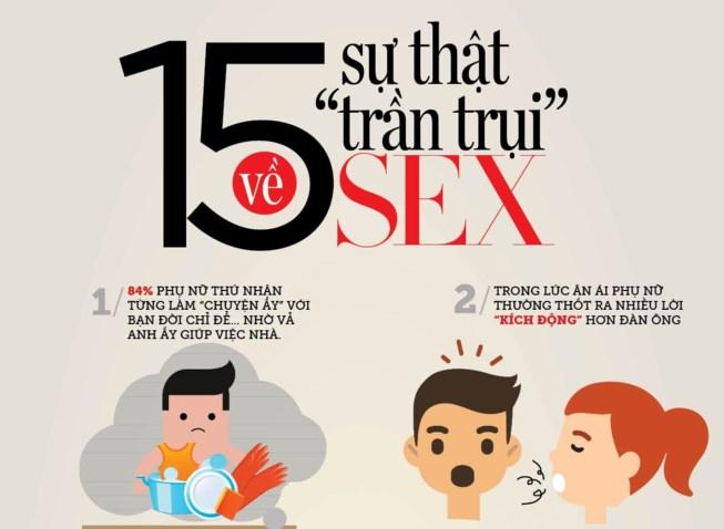Những sự thật trần trụi về S.e.x có thể bạn chưa biết